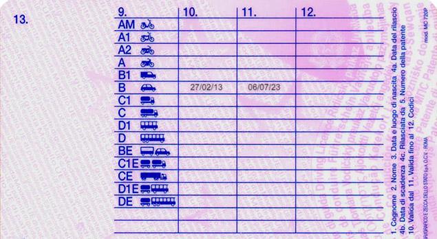 patente_guida